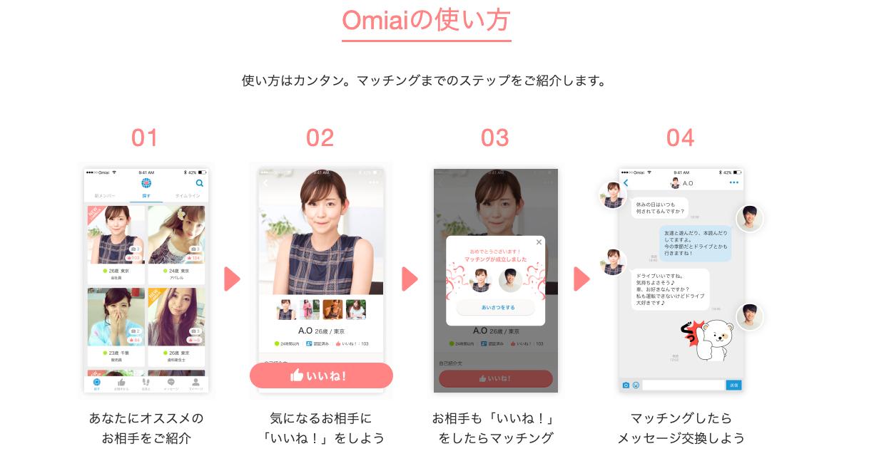 Omiai(オミアイ)料金